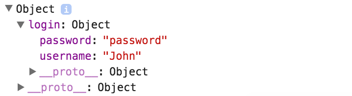 Submitted Login Object